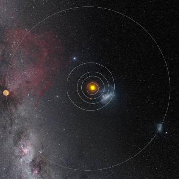 Où se trouvera Rosetta le 30 septembre?