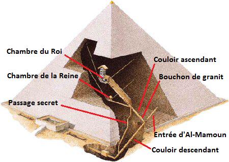 une visite virtuelle dans la grande pyramide de gizeh sera bientt possible sans avoir faire le dplacement de lgypte