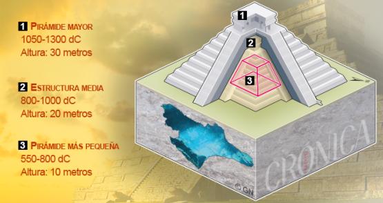 Qu'y a-t-il à l'intérieur de la pyramide de Chichén Itzá ? (vidéo) By Jack35 1-3